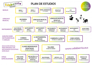 Plan de estudios - Udaberria Musika eskola